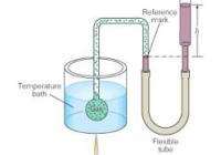 तापमापी : पारे का तापमापी क्या है , परिभाषा , सिद्धांत , सूत्र , चित्र , क्रियाविधि (mercury thermometer in hindi)