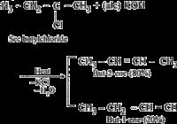 एल्किन (एथिलीन) : असंतृप्त हाइड्रोकार्बन , alkene in hindi chemistry , सैतजैफ नियम यासैटजैफ नियम