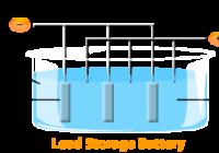 सेल या बैटरी , सेल या बैट्री के प्रकार, लेक्लांशे सेल या शुष्क सेल , मर्करी सेल , सीसा संचायक बैटरी (Lead storage battery)