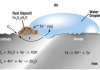 निकल कैडमियम सेल , इन्धन सेल (fuel cell) , ईंधन सेल के लाभ / गुण , संक्षारण (corrosion) , संक्षारण की क्रियाविधि