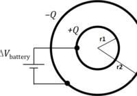 गोलीय संधारित्र (spherical capacitor) , ऊर्जा हानि (energy loss) , चालकों के संयोजन से आवेशो का पुनर्वितरण एवं ऊर्जा हानि