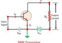 प्रवर्धन क्या है , (amplification in hindi) , प्रवर्धक गुणांक , धारा , वोल्टता , शक्ति गुणांक सूत्र परिभाषा