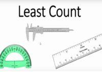 अल्पतमांक क्या होता है | अल्पतमांक की परिभाषा किसे कहते है अर्थ मतलब least count in hindi definition