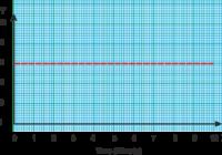 ग्राफ किसे कहते हैं | ग्राफ कैसे बनाते हैं अर्थ का उपयोग क्या हैं ? graph definition in graph theory